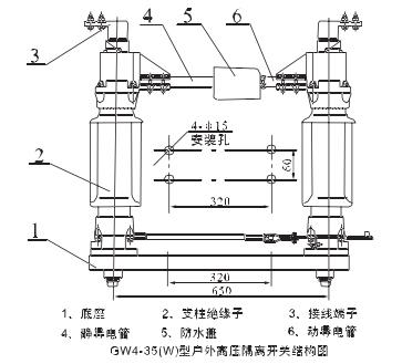 6) 隔离开关附有接地开关时,主导电回路与接地开关的连锁用